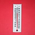 Fahrenheit (oF)