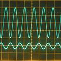 Kilohercio (kHz)