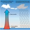 ¿Cómo se produce la lluvia?