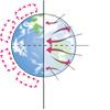 Circulación global del aire